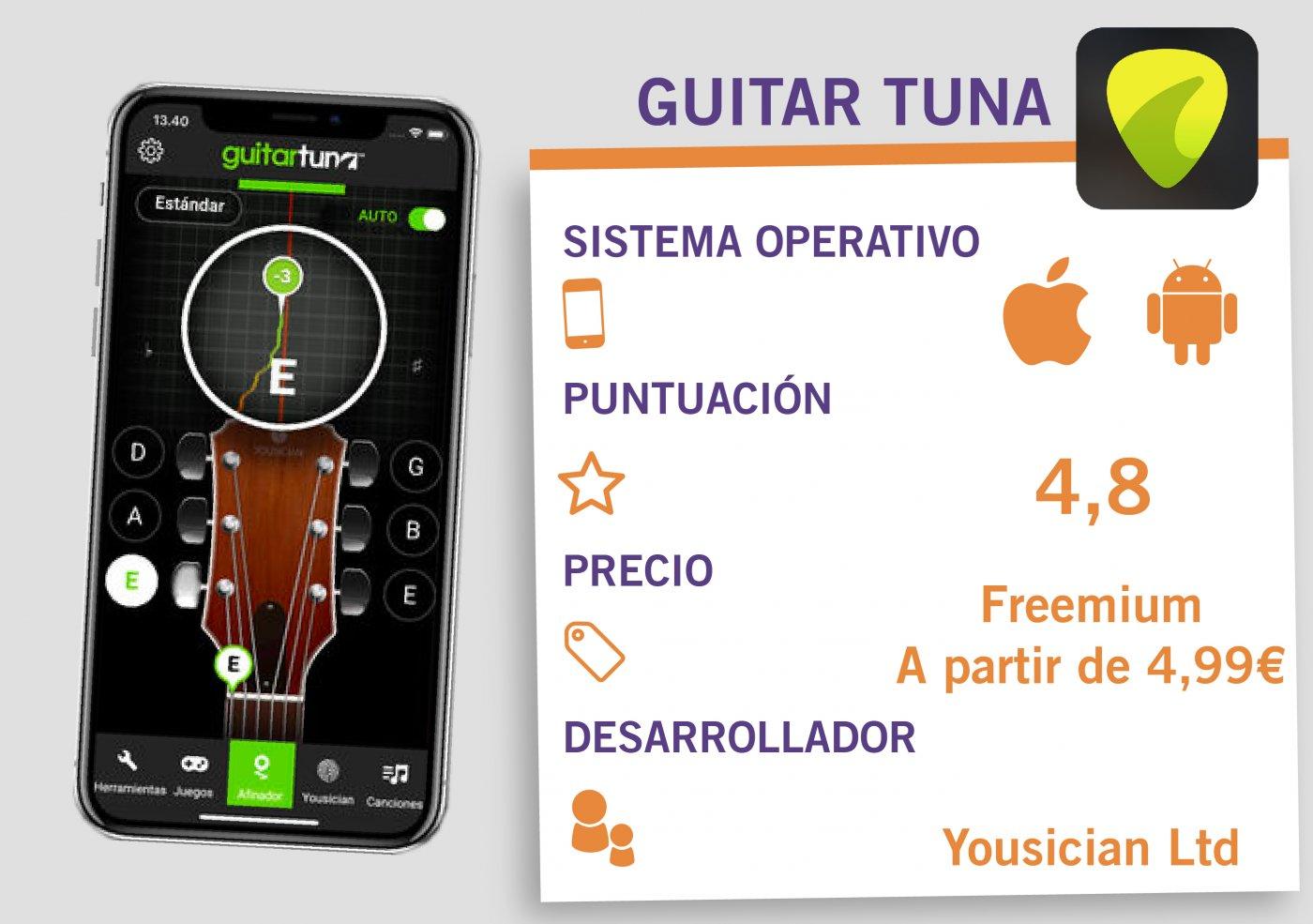 Aplicaciones GuitarTuna