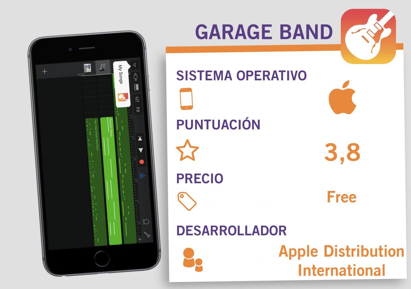 Aplicaciones GarageBand