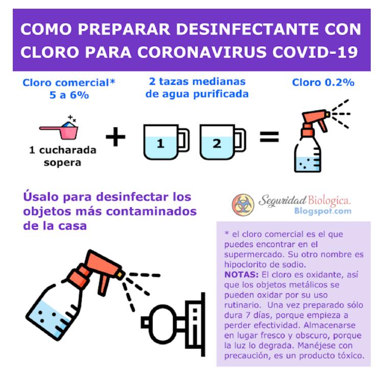 Seguridad biológica uso de lejía para el coronavirus