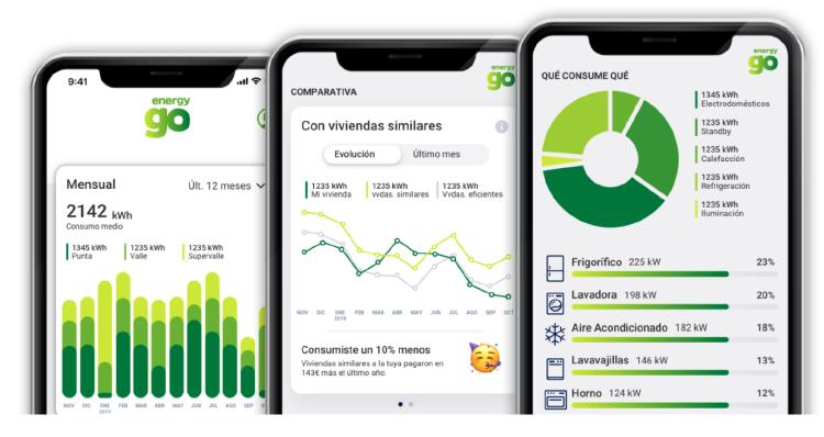 App EnergyGO