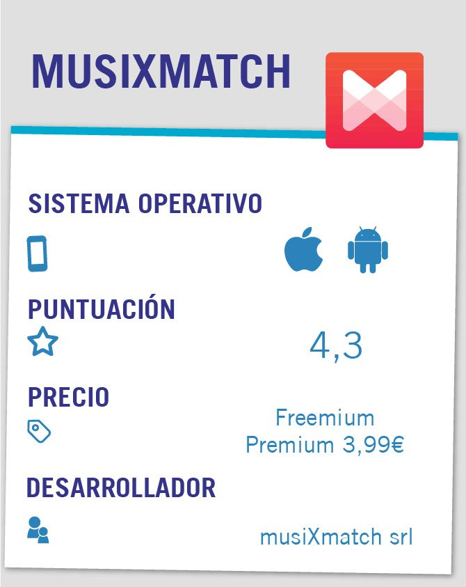 TablaMusixmatch
