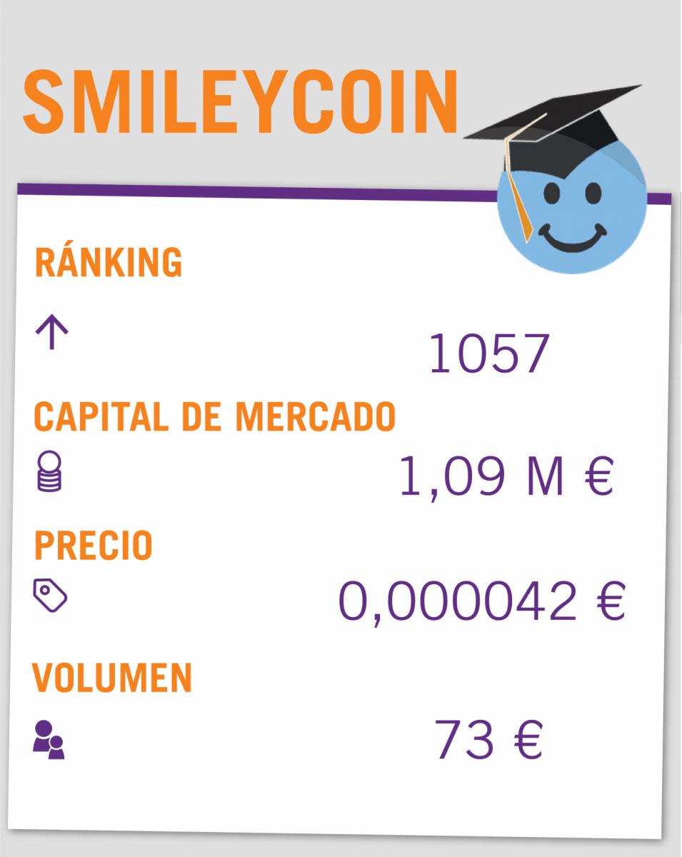 Guía criptomonedas: SmileyCoin