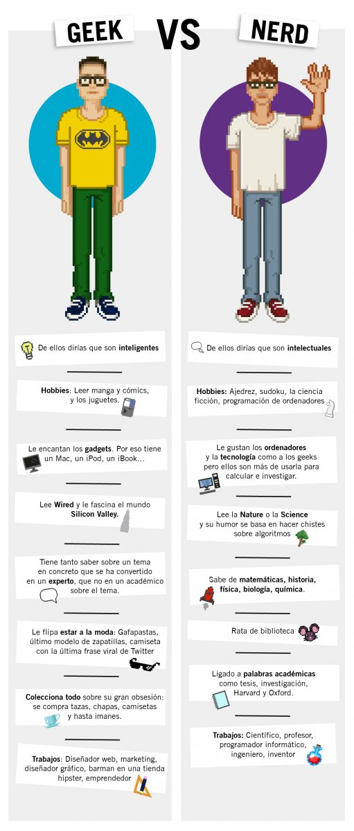 Infografía geek y nerd