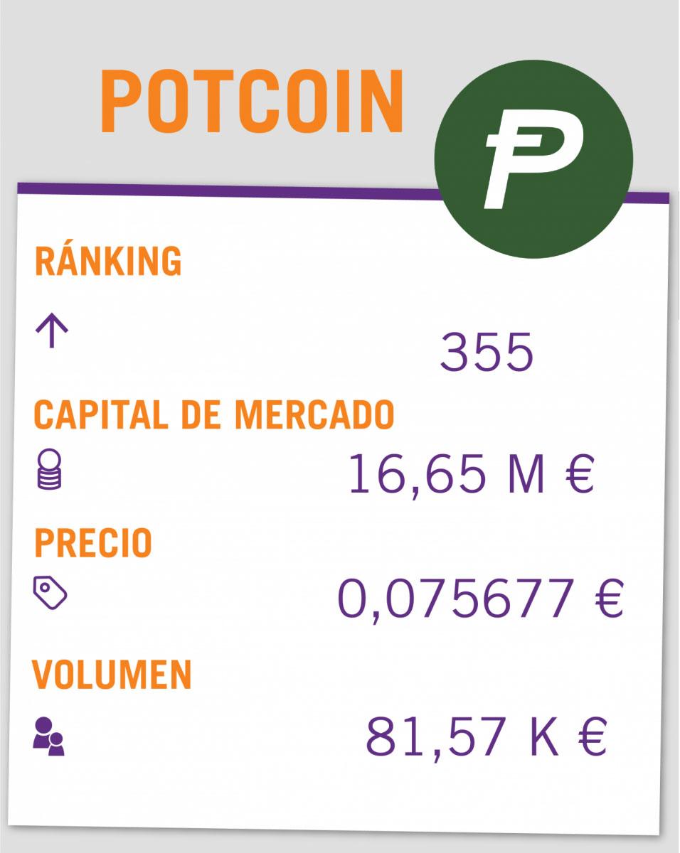 Guía criptomonedas: PotCoin