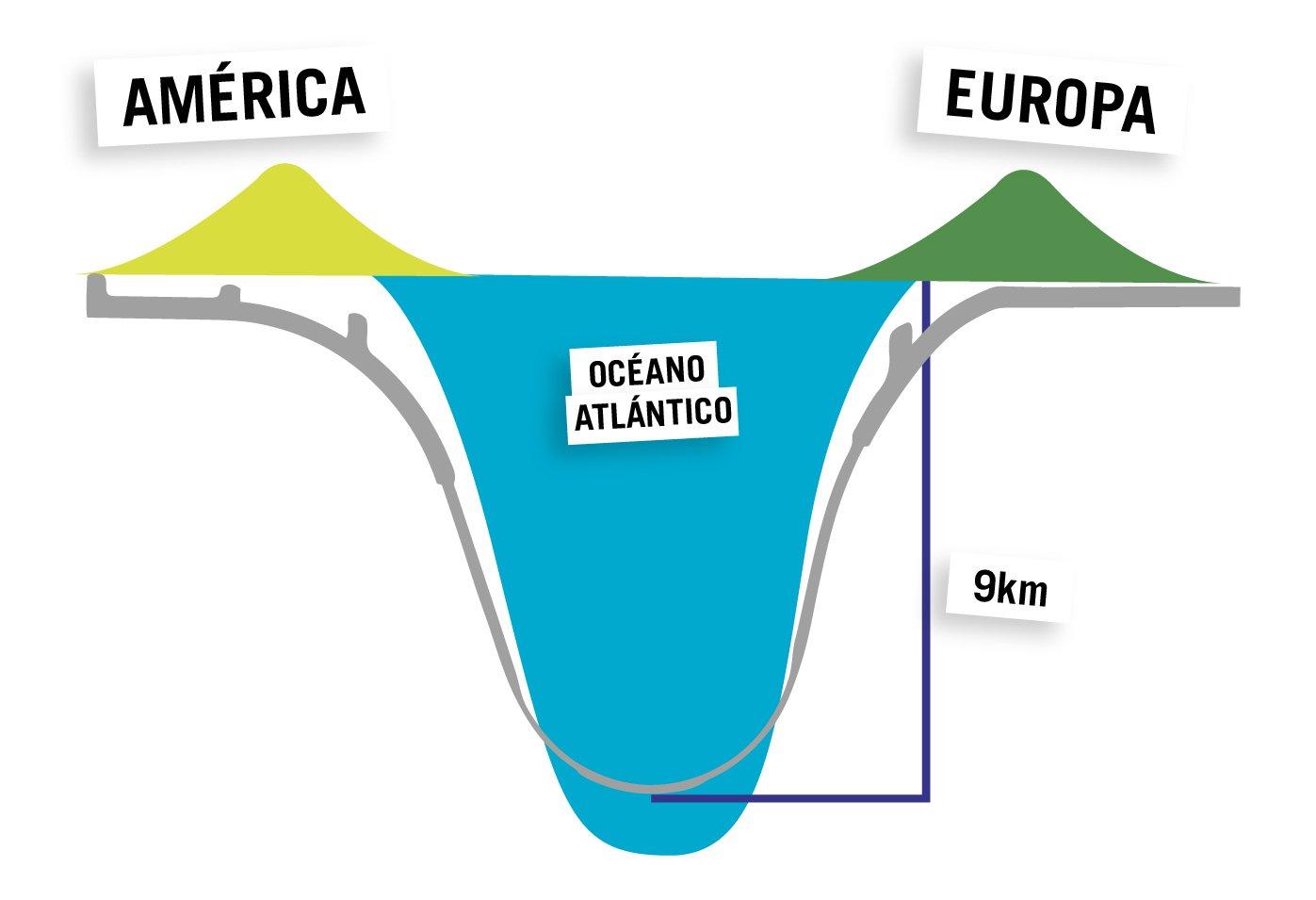 Infografía CablesAtlantico