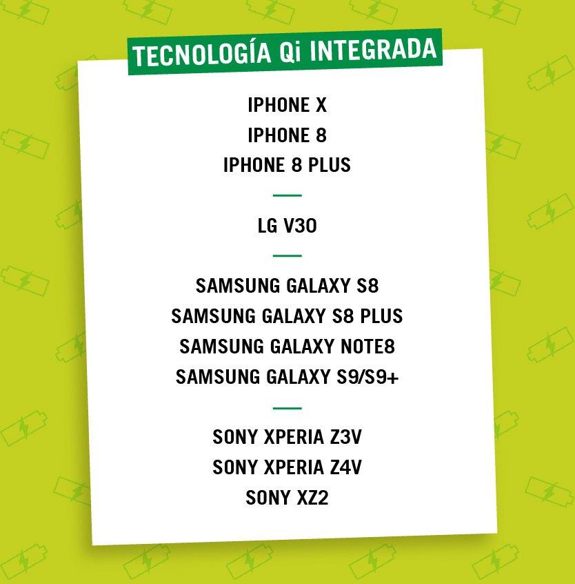 Lista Tecnología Qi