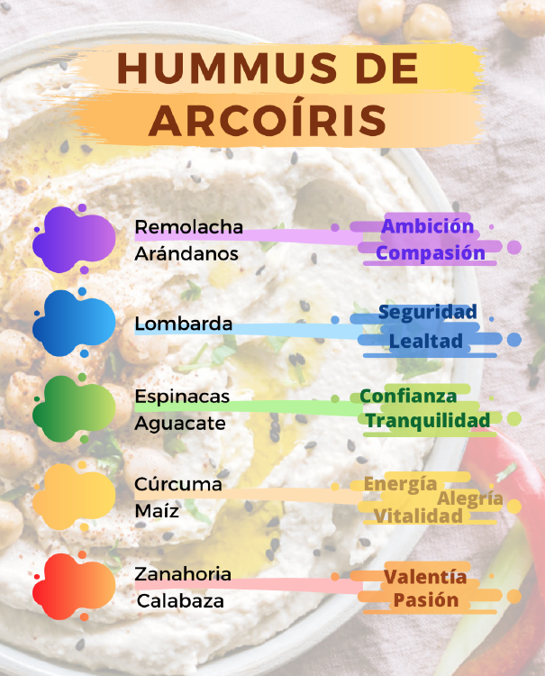 Hummus de arcoiris