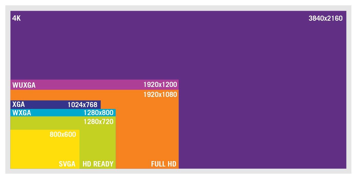 Infografia Pixeles