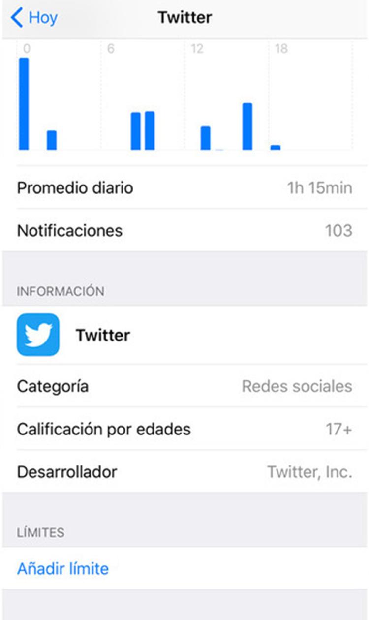 apps individuales ios Tiempo de Uso